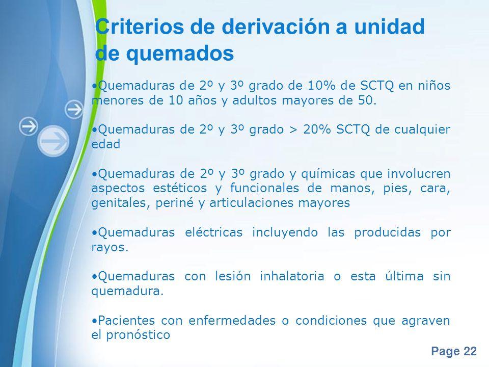 Criterios de derivación a unidad de quemados