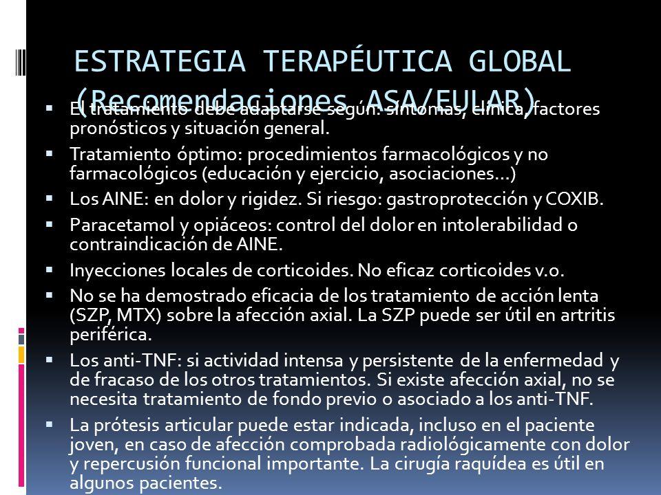 ESTRATEGIA TERAPÉUTICA GLOBAL (Recomendaciones ASA/EULAR)