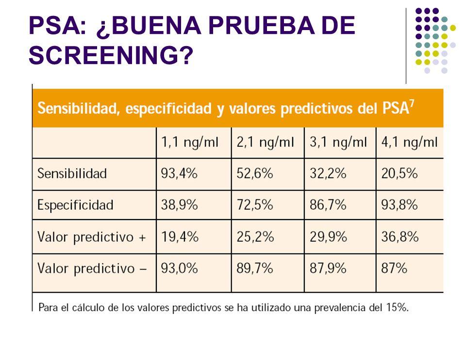 PSA: ¿BUENA PRUEBA DE SCREENING