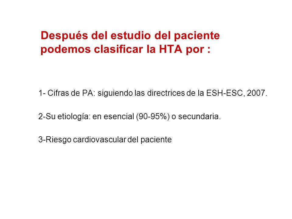 Después del estudio del paciente podemos clasificar la HTA por :