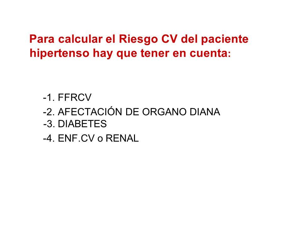 Para calcular el Riesgo CV del paciente hipertenso hay que tener en cuenta: