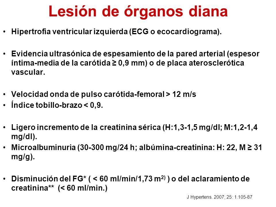 Lesión de órganos diana