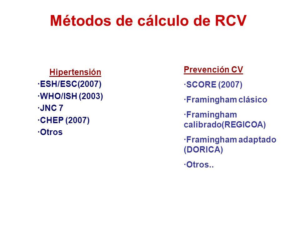 Métodos de cálculo de RCV