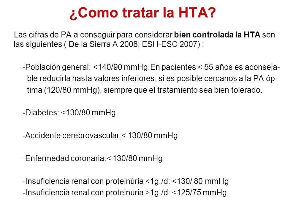 ¿Como tratar la HTA Las cifras de PA a conseguir para considerar bien controlada la HTA son las siguientes ( De la Sierra A 2008; ESH-ESC 2007) :