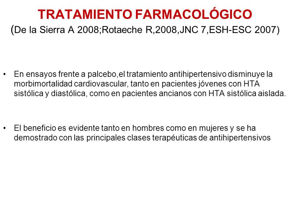 TRATAMIENTO FARMACOLÓGICO (De la Sierra A 2008;Rotaeche R,2008,JNC 7,ESH-ESC 2007)