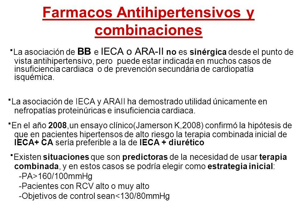 Farmacos Antihipertensivos y combinaciones