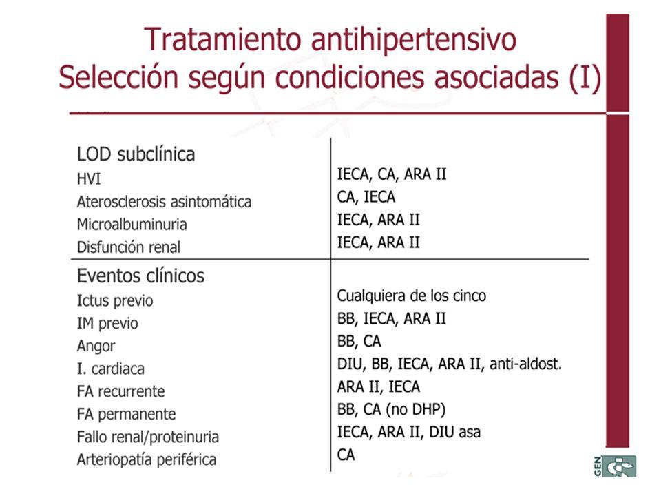 Selección según condiciones asociadas (I)