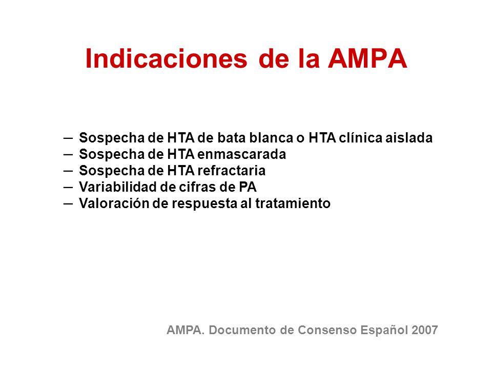 Indicaciones de la AMPA