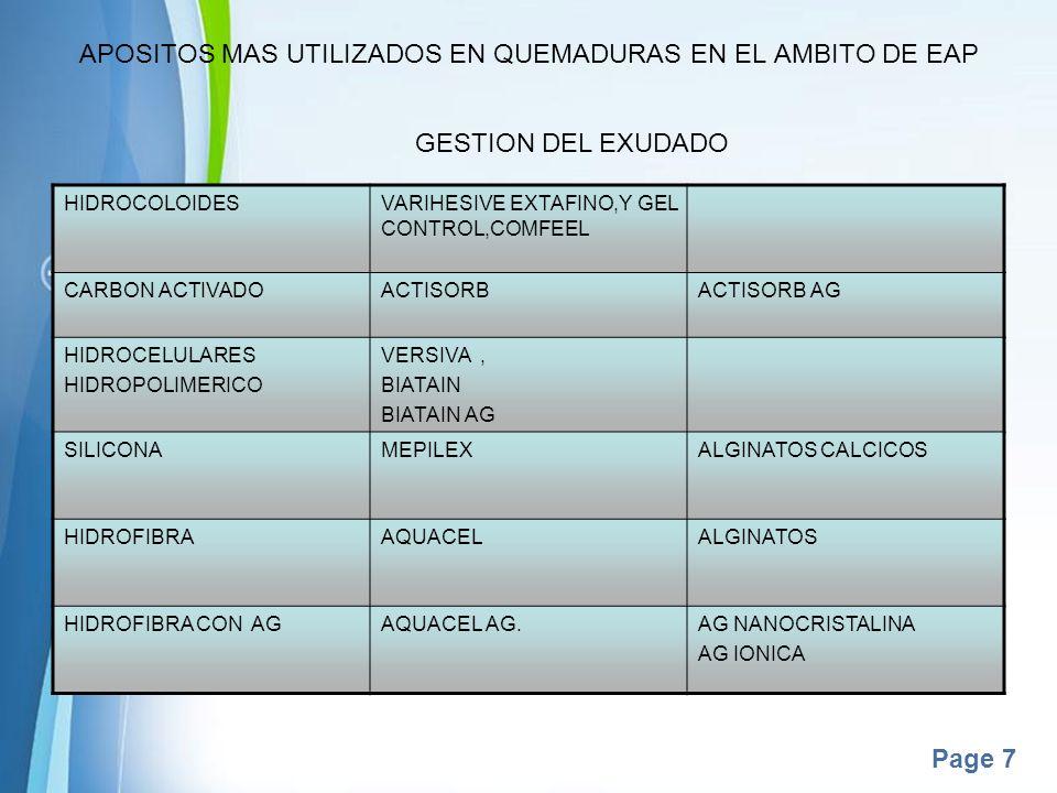 APOSITOS MAS UTILIZADOS EN QUEMADURAS EN EL AMBITO DE EAP