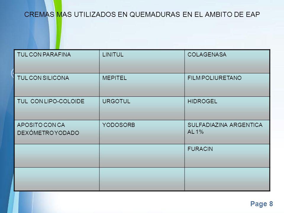 CREMAS MAS UTILIZADOS EN QUEMADURAS EN EL AMBITO DE EAP
