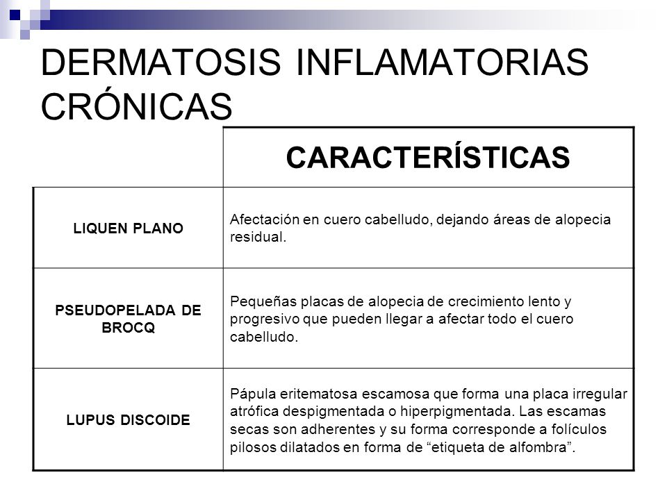 DERMATOSIS INFLAMATORIAS CRÓNICAS