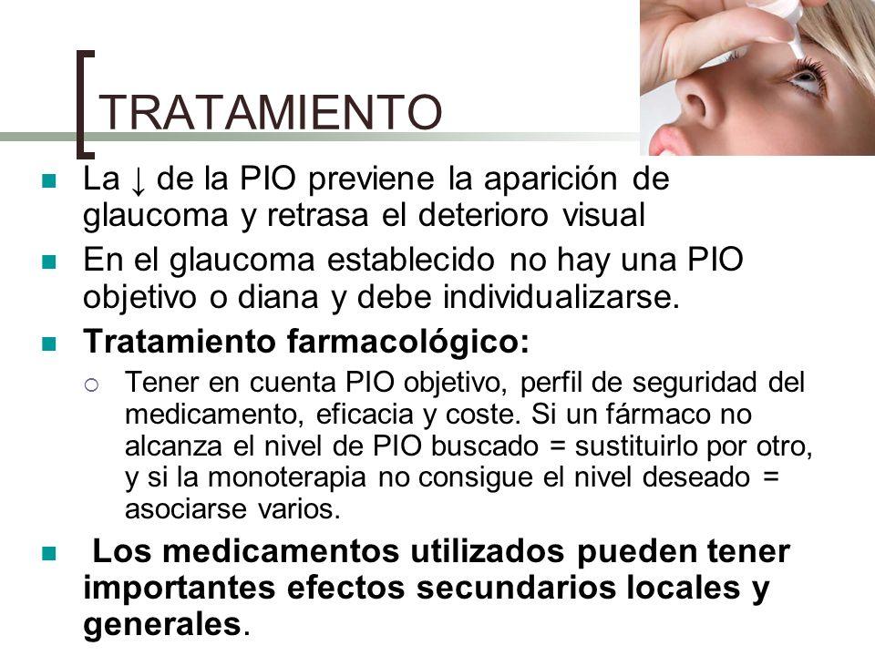 TRATAMIENTOLa ↓ de la PIO previene la aparición de glaucoma y retrasa el deterioro visual