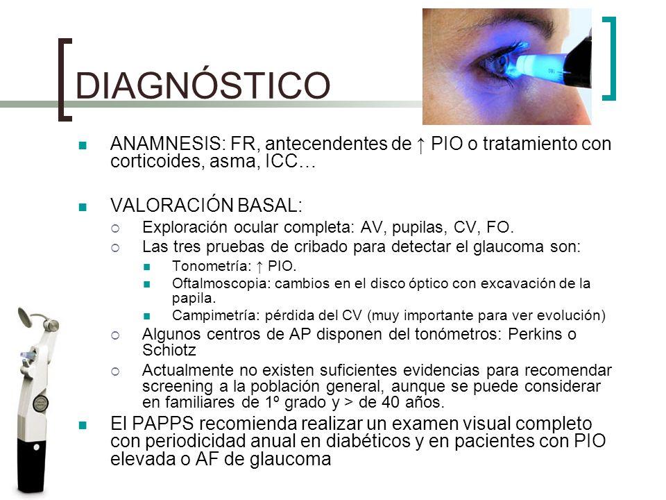 DIAGNÓSTICO ANAMNESIS: FR, antecendentes de ↑ PIO o tratamiento con corticoides, asma, ICC… VALORACIÓN BASAL: