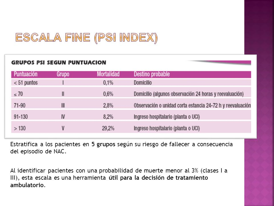 Escala FINE (PSI index)