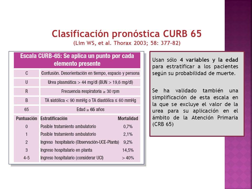 Clasificación pronóstica CURB 65