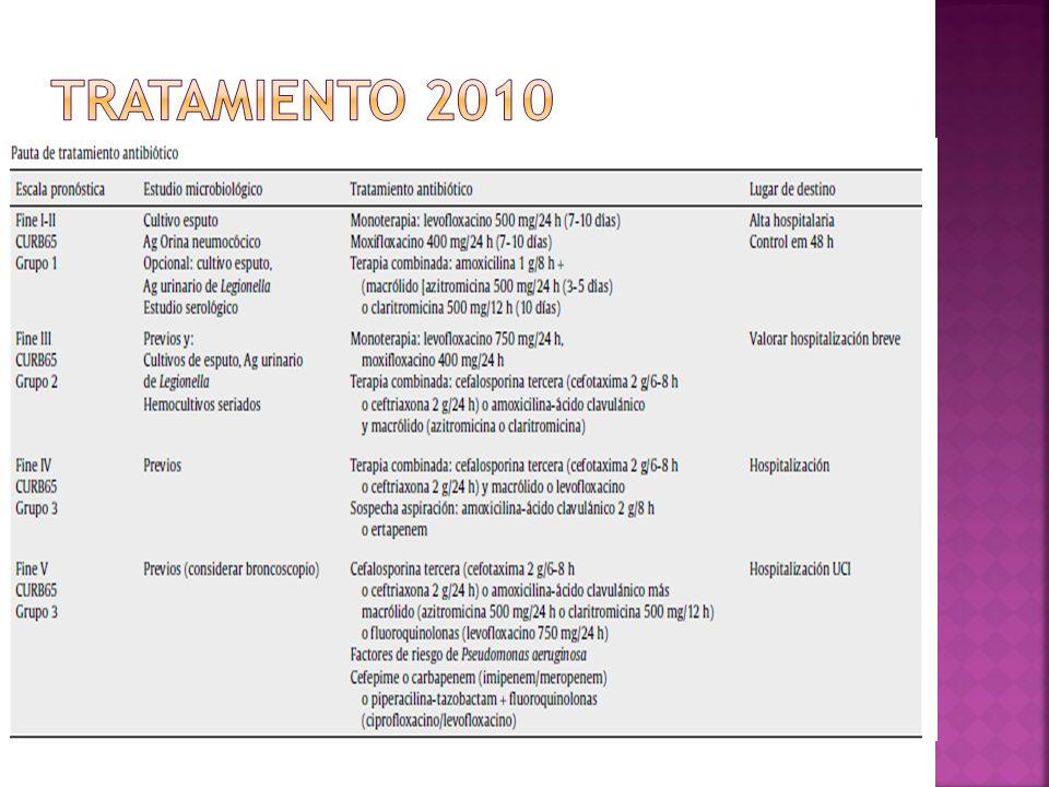 Tratamiento 2010