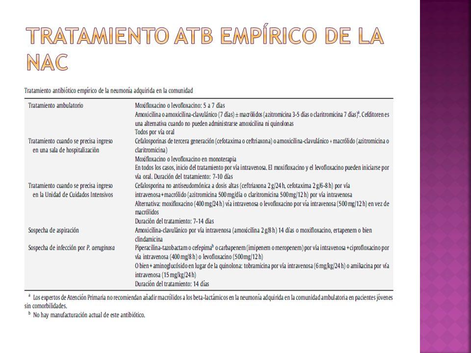 Tratamiento ATB empírico de la NAC