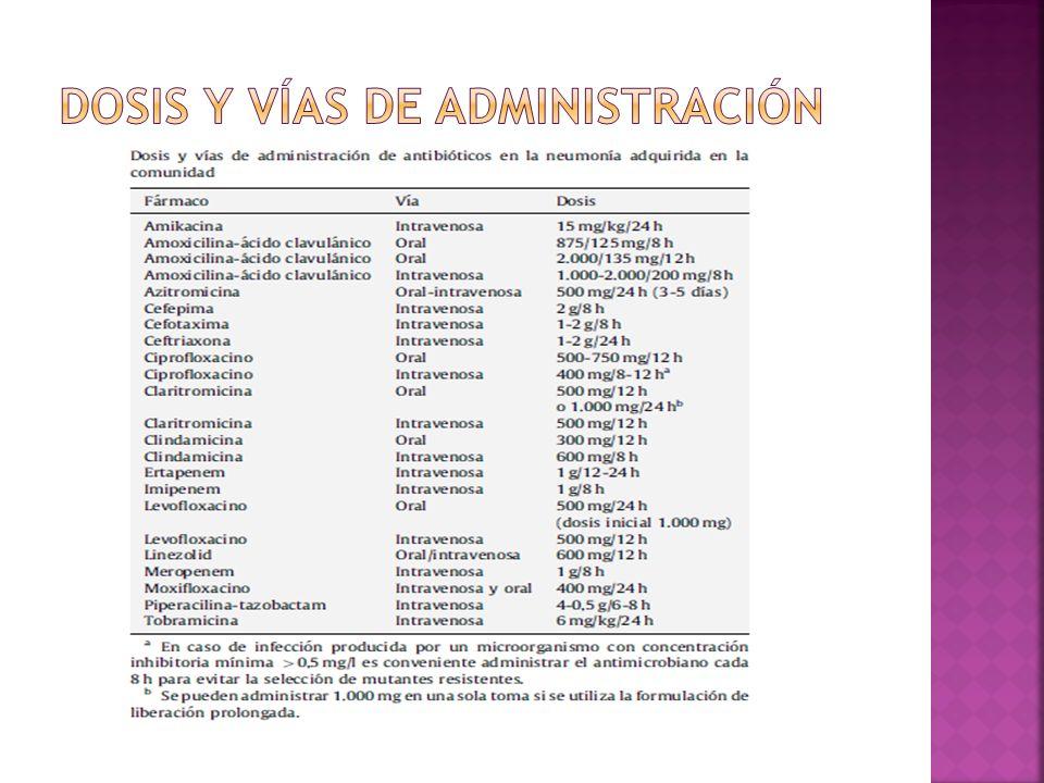 Dosis y vías de administración