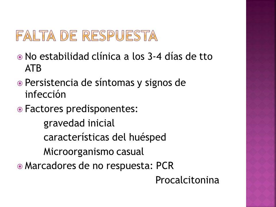 Falta de respuesta No estabilidad clínica a los 3-4 días de tto ATB