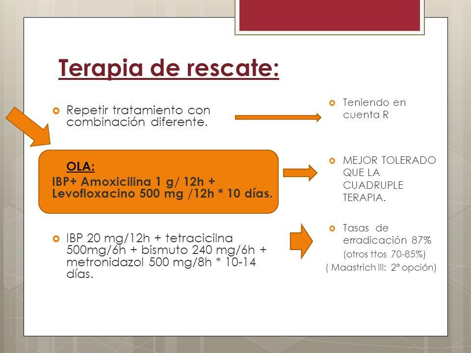 Terapia de rescate: Repetir tratamiento con combinación diferente.