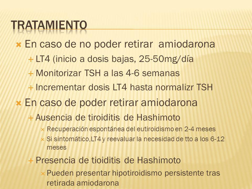 Tratamiento En caso de no poder retirar amiodarona