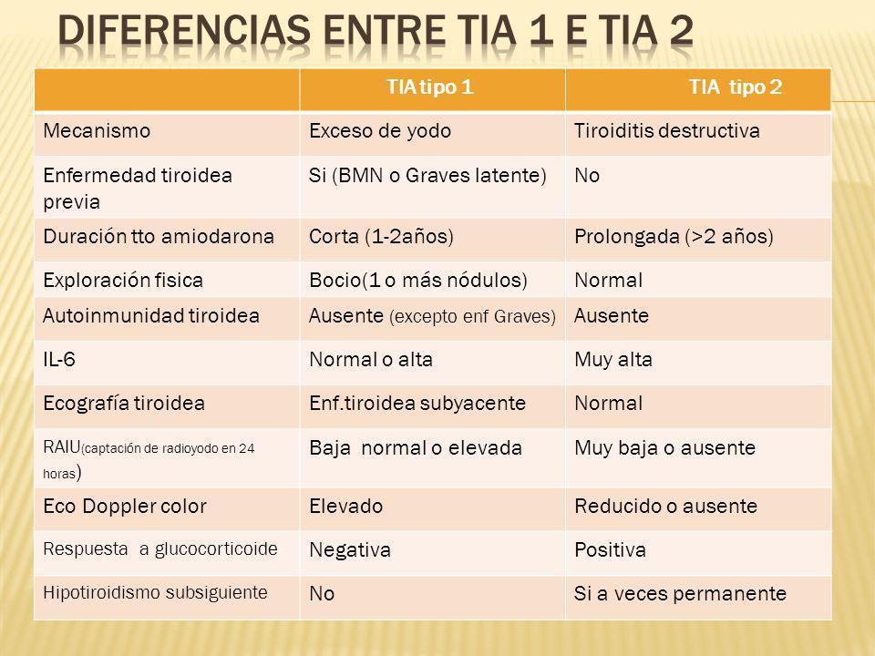 Diferencias entre TIA 1 e TIA 2