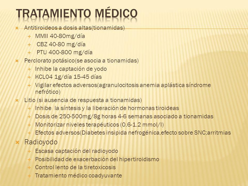 Tratamiento médico Radioyodo Antitiroideos a dosis altas(tionamidas)