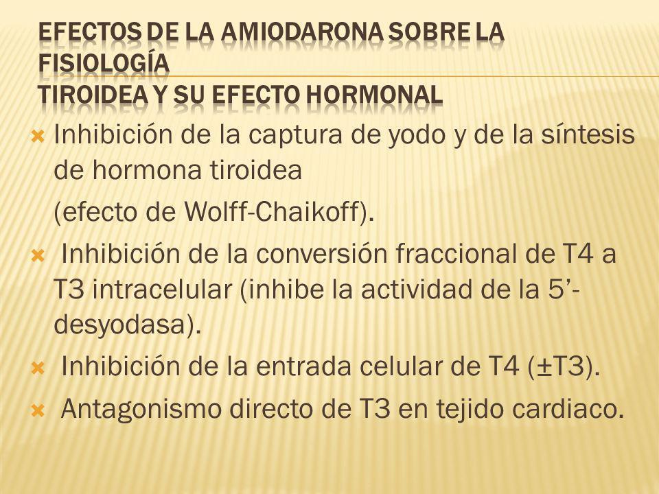 Inhibición de la captura de yodo y de la síntesis de hormona tiroidea