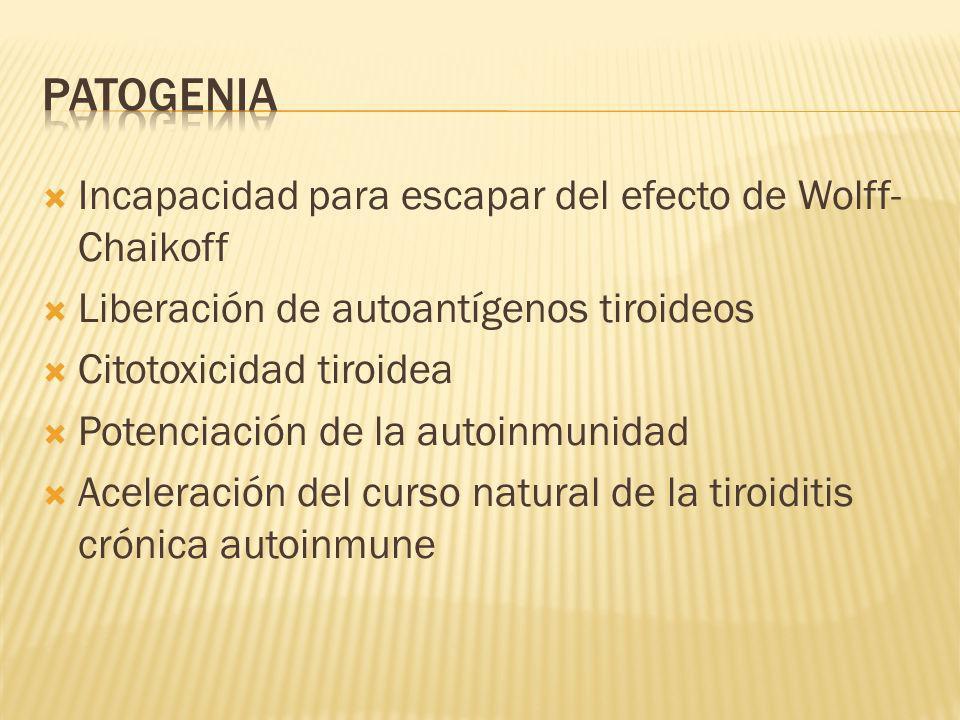 Patogenia Incapacidad para escapar del efecto de Wolff-Chaikoff
