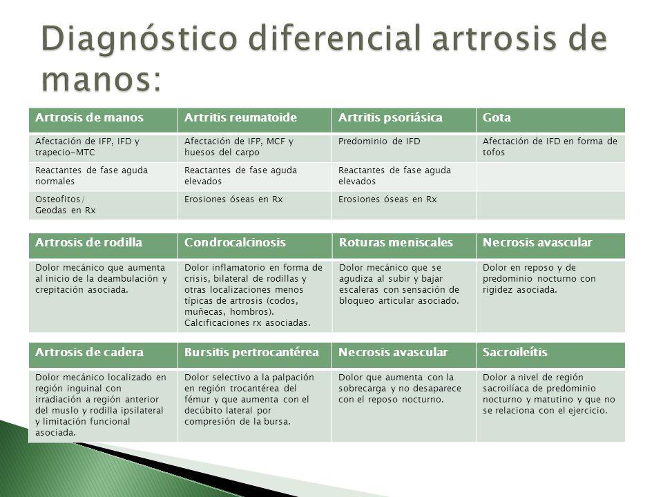 Diagnóstico diferencial artrosis de manos:
