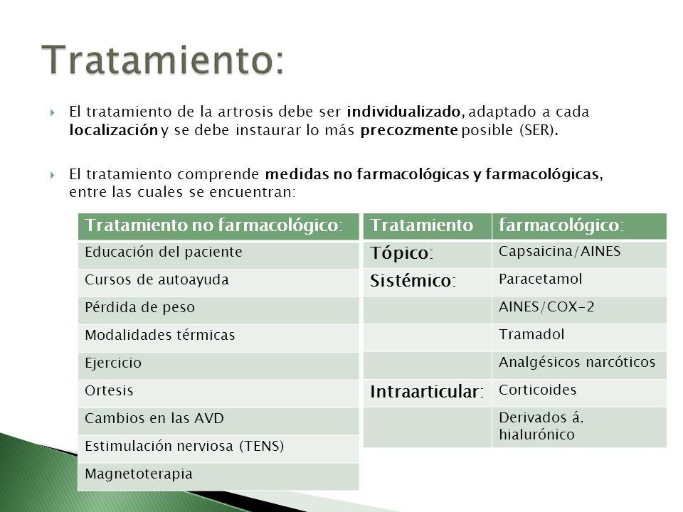 Tratamiento: Tratamiento no farmacológico: Tratamiento farmacológico: