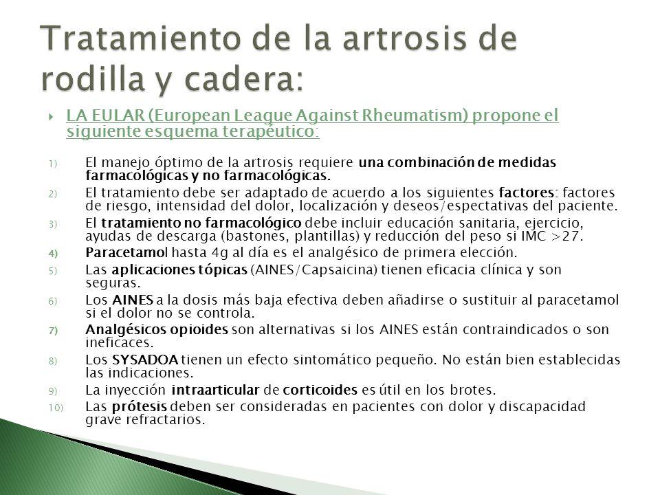 Tratamiento de la artrosis de rodilla y cadera: