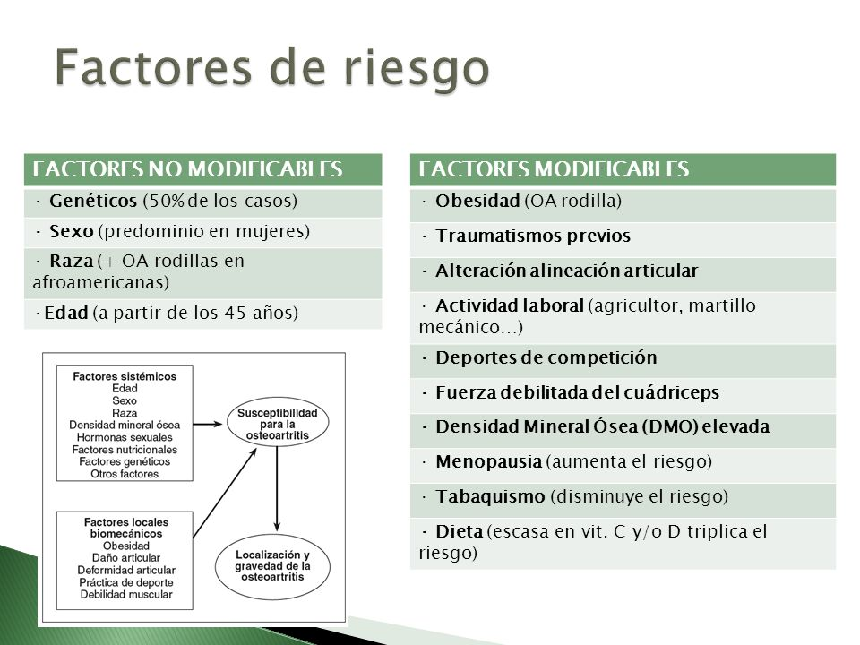 Factores de riesgo FACTORES NO MODIFICABLES FACTORES MODIFICABLES