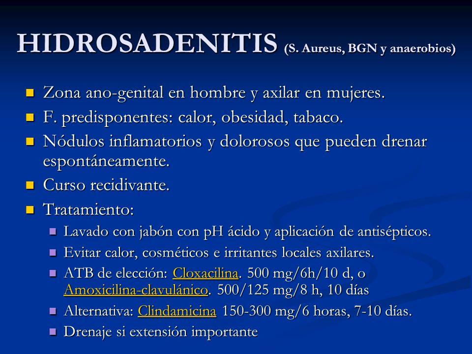 HIDROSADENITIS (S. Aureus, BGN y anaerobios)