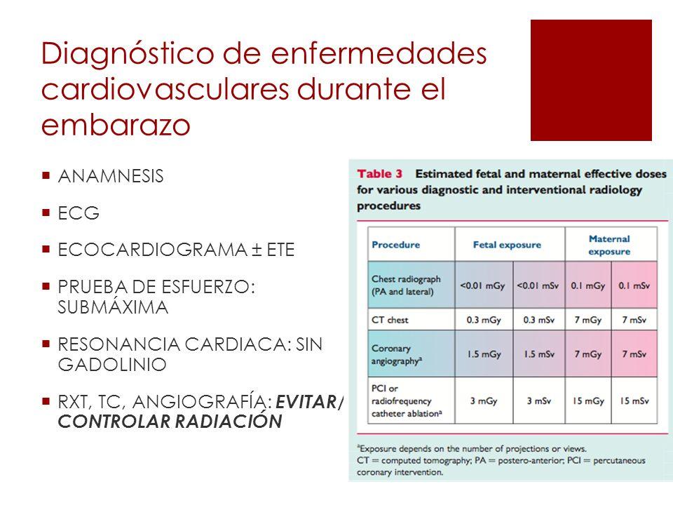 Diagnóstico de enfermedades cardiovasculares durante el embarazo