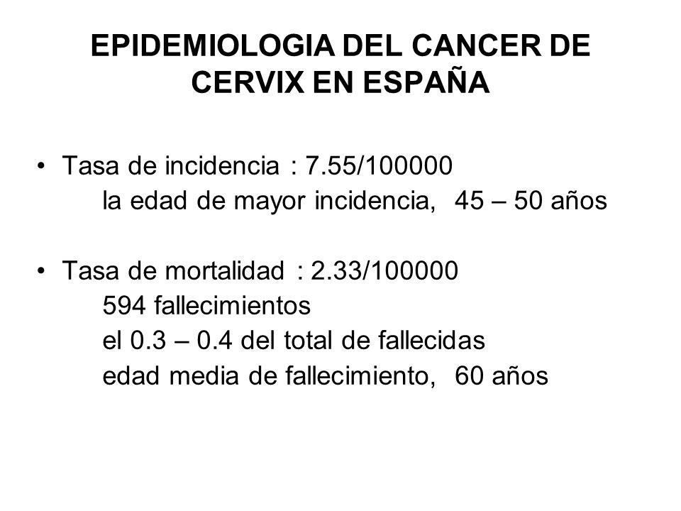 EPIDEMIOLOGIA DEL CANCER DE CERVIX EN ESPAÑA