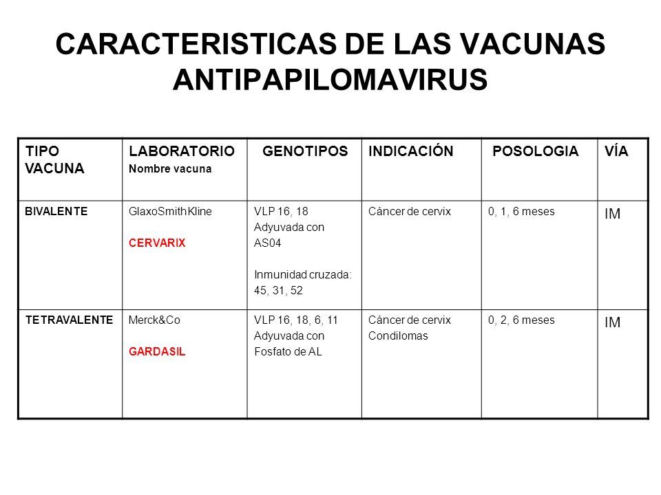 CARACTERISTICAS DE LAS VACUNAS ANTIPAPILOMAVIRUS