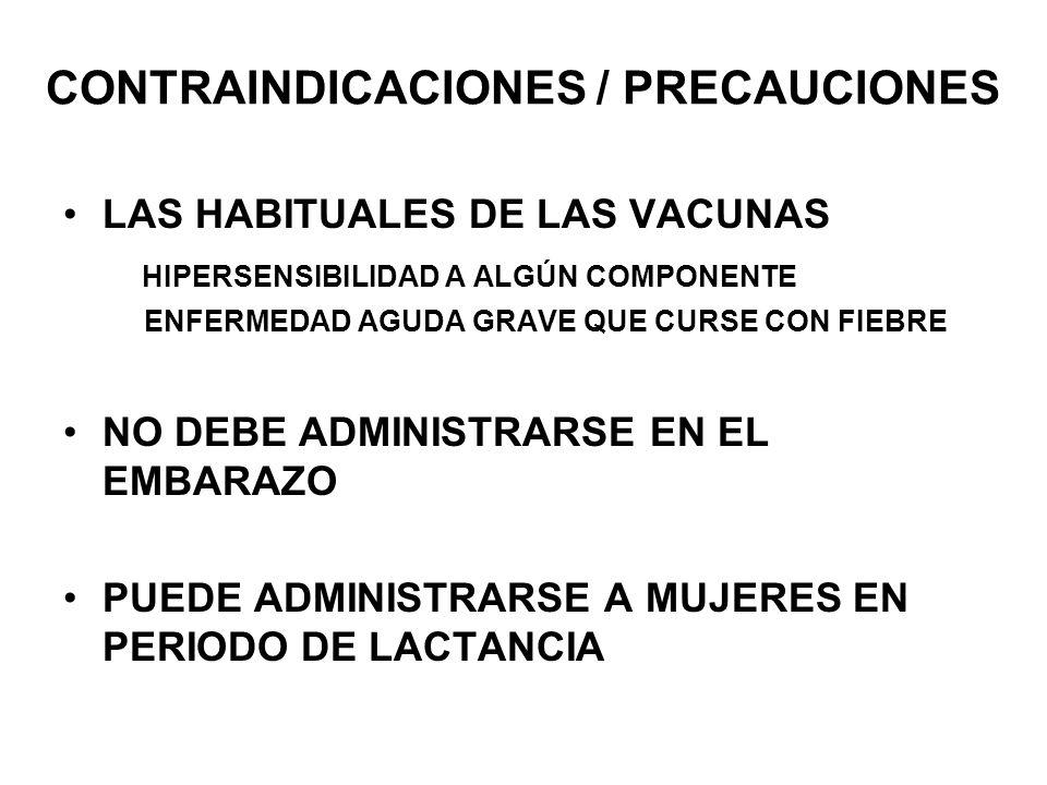 CONTRAINDICACIONES / PRECAUCIONES