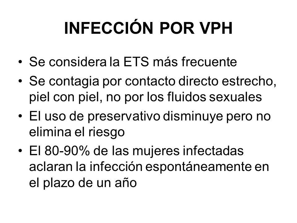 INFECCIÓN POR VPH Se considera la ETS más frecuente
