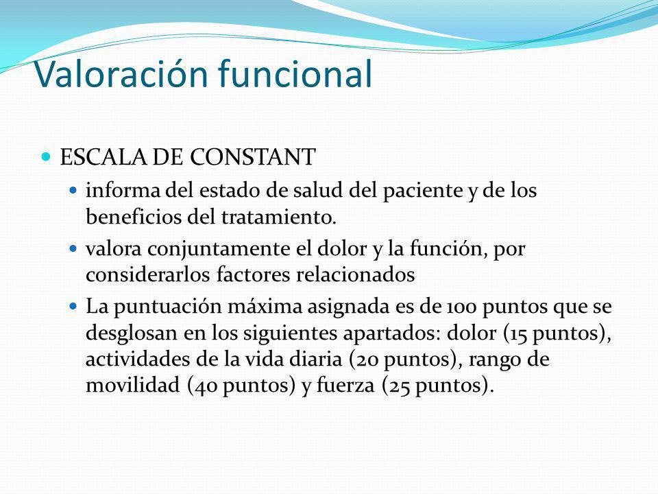 Valoración funcional ESCALA DE CONSTANT
