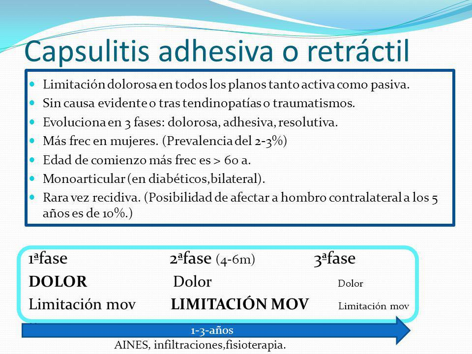Capsulitis adhesiva o retráctil