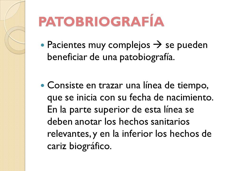 PATOBRIOGRAFÍA Pacientes muy complejos  se pueden beneficiar de una patobiografía.