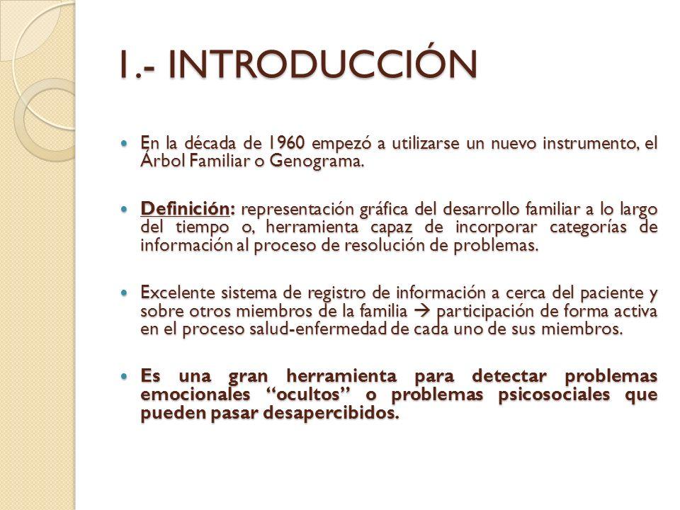 1.- INTRODUCCIÓN En la década de 1960 empezó a utilizarse un nuevo instrumento, el Árbol Familiar o Genograma.