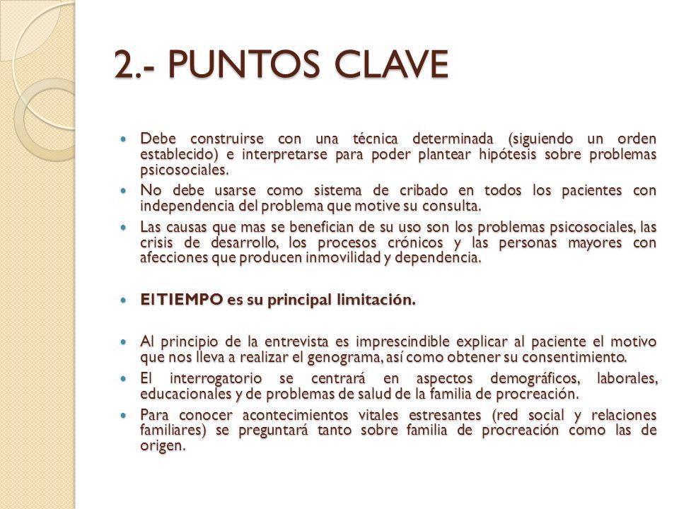 2.- PUNTOS CLAVE