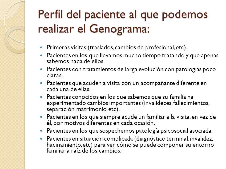 Perfil del paciente al que podemos realizar el Genograma: