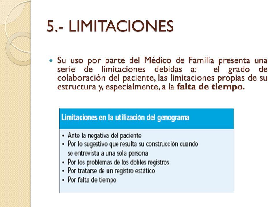 5.- LIMITACIONES
