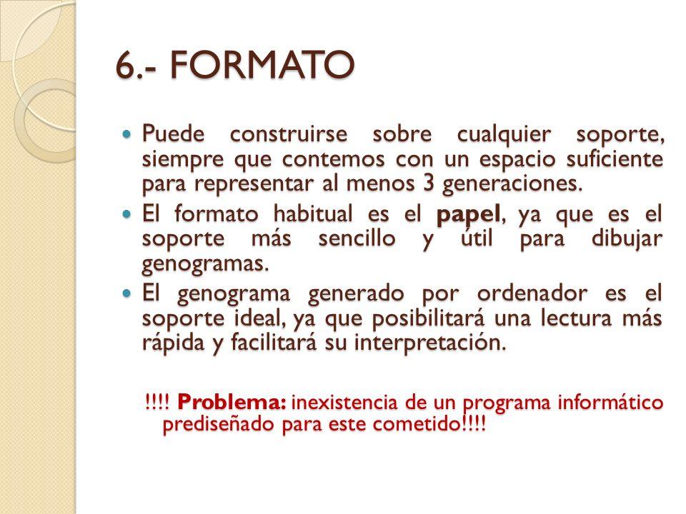 6.- FORMATO Puede construirse sobre cualquier soporte, siempre que contemos con un espacio suficiente para representar al menos 3 generaciones.