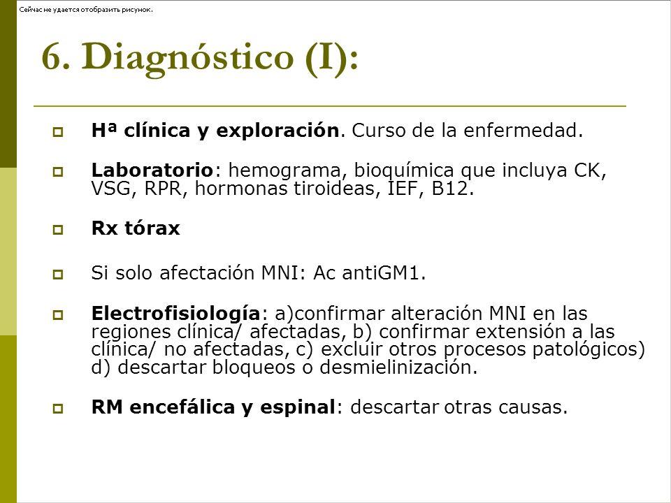 6. Diagnóstico (I): Hª clínica y exploración. Curso de la enfermedad.