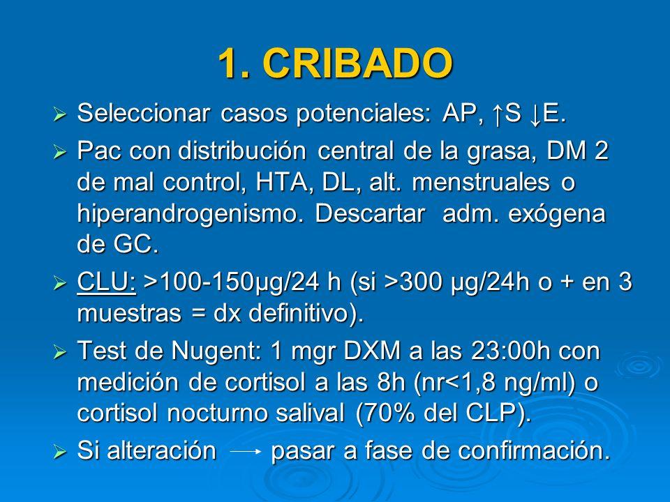 1. CRIBADO Seleccionar casos potenciales: AP, ↑S ↓E.