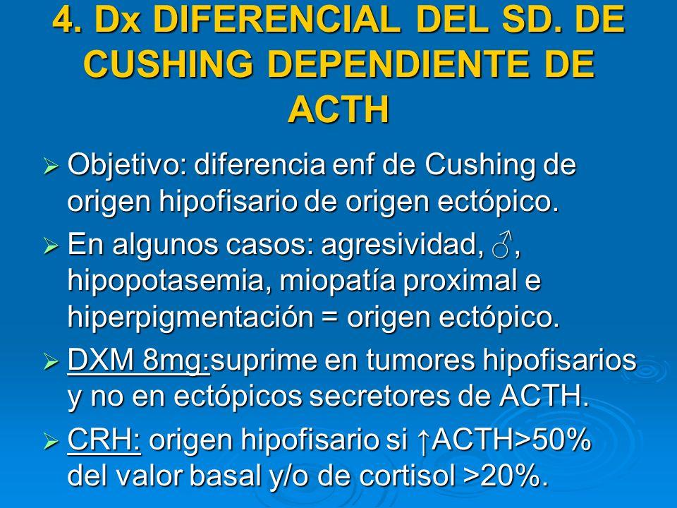 4. Dx DIFERENCIAL DEL SD. DE CUSHING DEPENDIENTE DE ACTH